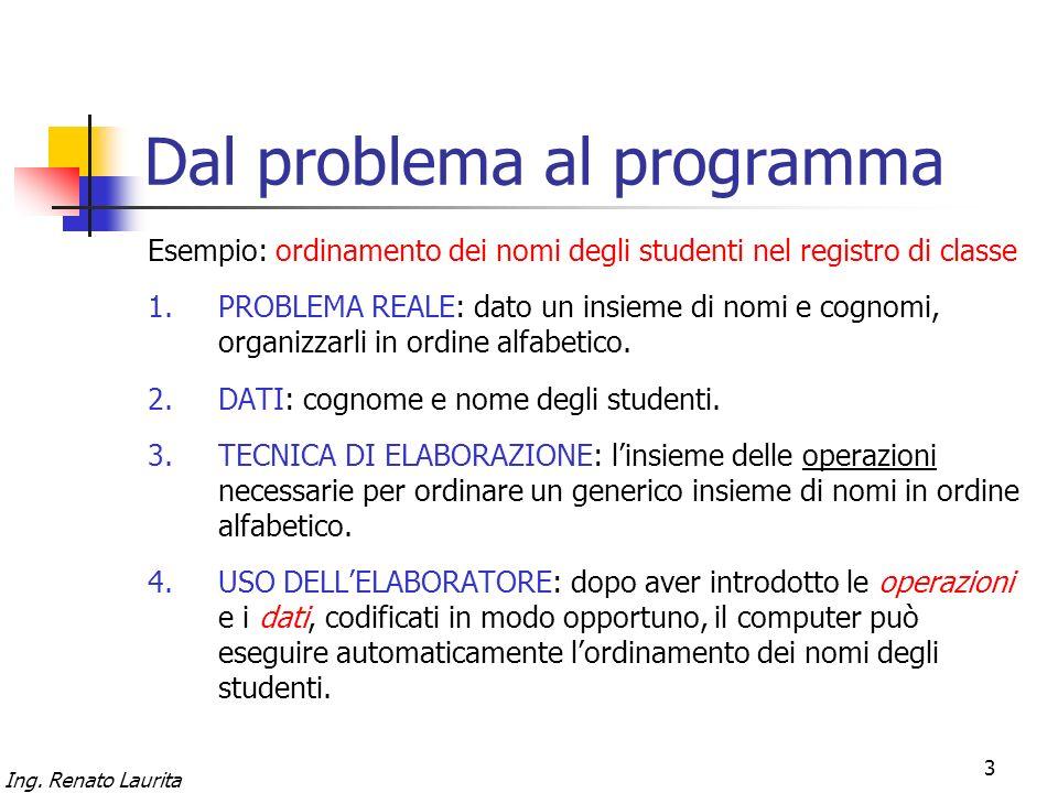 Ing. Renato Laurita 3 Dal problema al programma Esempio: ordinamento dei nomi degli studenti nel registro di classe 1.PROBLEMA REALE: dato un insieme