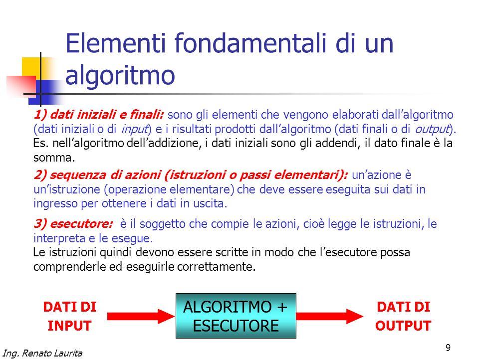 Ing. Renato Laurita 9 Elementi fondamentali di un algoritmo 1) dati iniziali e finali: sono gli elementi che vengono elaborati dallalgoritmo (dati ini