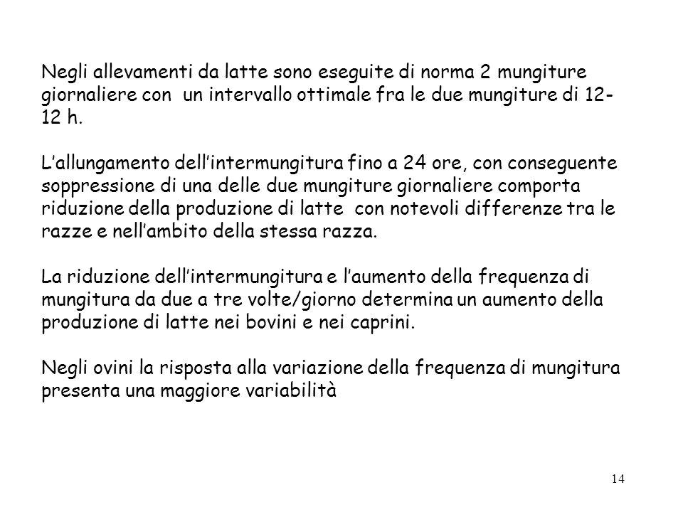 13 I principali aspetti della mungitura che influenzano la produzione del latte sono: - la frequenza di mungitura - lintermungitura - lapplicazione de