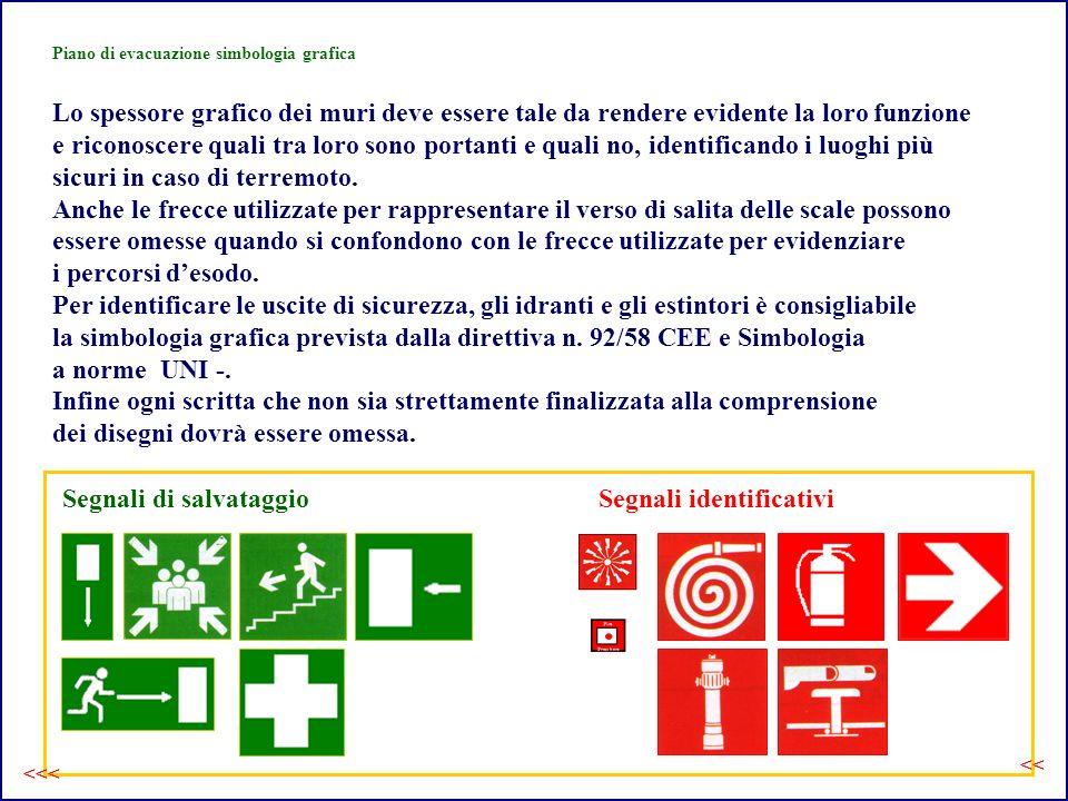 Piano di evacuazione simbologia grafica Lo spessore grafico dei muri deve essere tale da rendere evidente la loro funzione e riconoscere quali tra lor