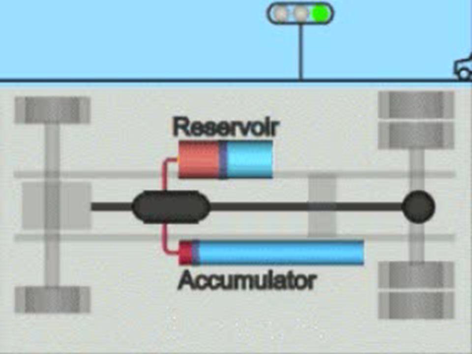 Unità idrostatica Unità idrostatica Eaton® Heavy Duty Series 2 Variable Displacement Closed Circuit Piston Pumps Basandoci sulle prerogative che contraddistinguono la totalità delle macchine idrauliche si può affermare che per la specifica applicazione mobile le unità idrostatiche a pistoni assiali sono quelle che meglio rispondono alle caratteristiche richieste Proprietà Elevate pressioni raggiungibili Possibilità di reversibilità del flusso Facilità di regolazione Elevati regimi di rotazione Buone proprietà di durata e rumorosità Macchina molto compatta Caratteristiche tecniche Cilindrata : 54 cm 3 / giro Portata massima : 235 litri / min Coppia massima in ingresso : 218 Nm