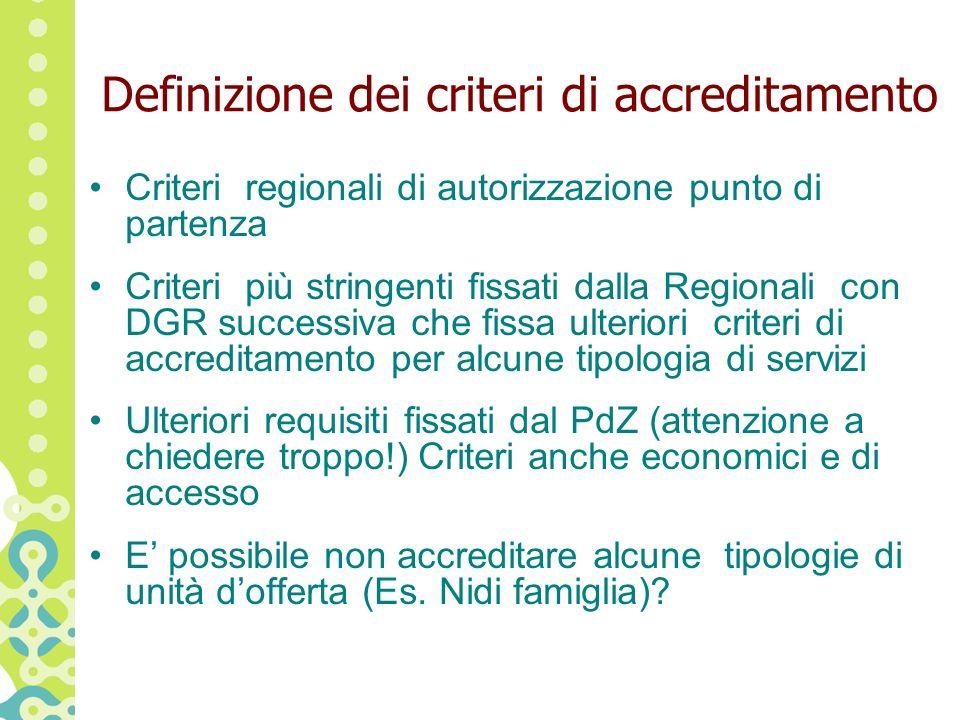 Definizione dei criteri di accreditamento Criteri regionali di autorizzazione punto di partenza Criteri più stringenti fissati dalla Regionali con DGR successiva che fissa ulteriori criteri di accreditamento per alcune tipologia di servizi Ulteriori requisiti fissati dal PdZ (attenzione a chiedere troppo!) Criteri anche economici e di accesso E possibile non accreditare alcune tipologie di unità dofferta (Es.