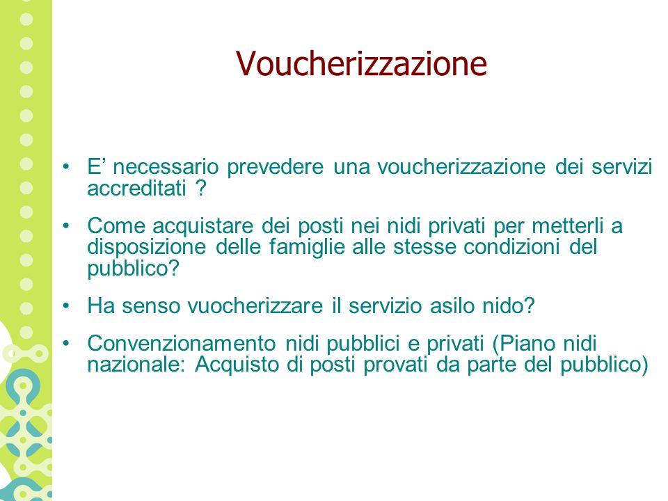 Voucherizzazione E necessario prevedere una voucherizzazione dei servizi accreditati .