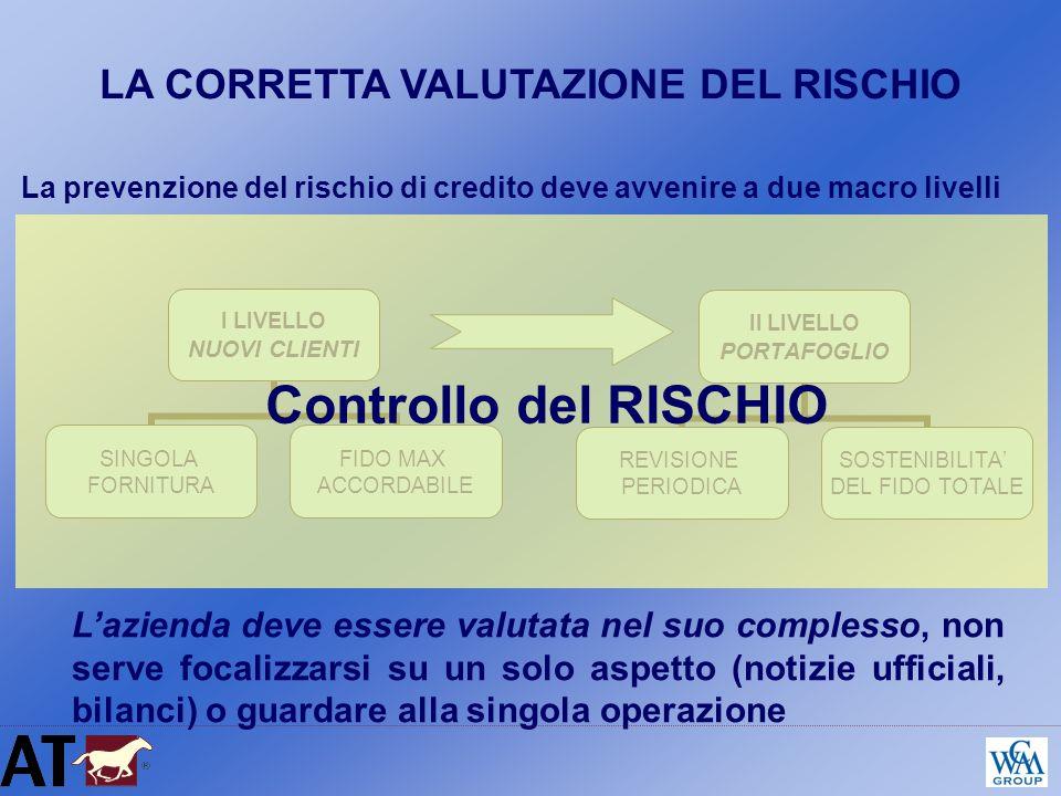 La prevenzione del rischio di credito deve avvenire a due macro livelli LA CORRETTA VALUTAZIONE DEL RISCHIO Lazienda deve essere valutata nel suo comp