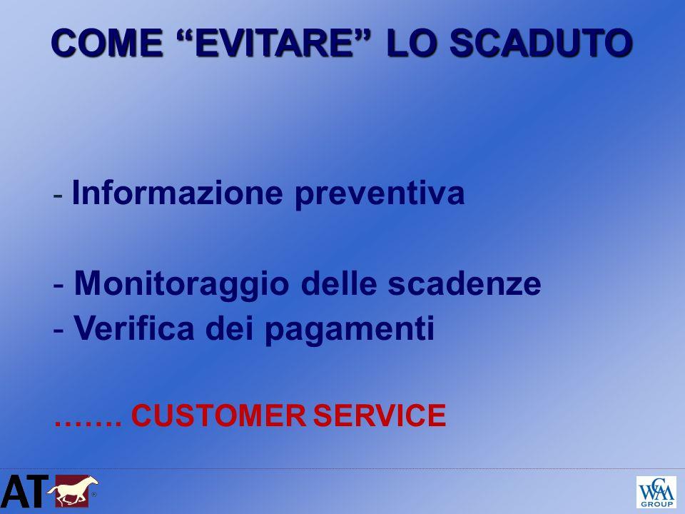COME EVITARE LO SCADUTO - Informazione preventiva - Monitoraggio delle scadenze - Verifica dei pagamenti ……. CUSTOMER SERVICE