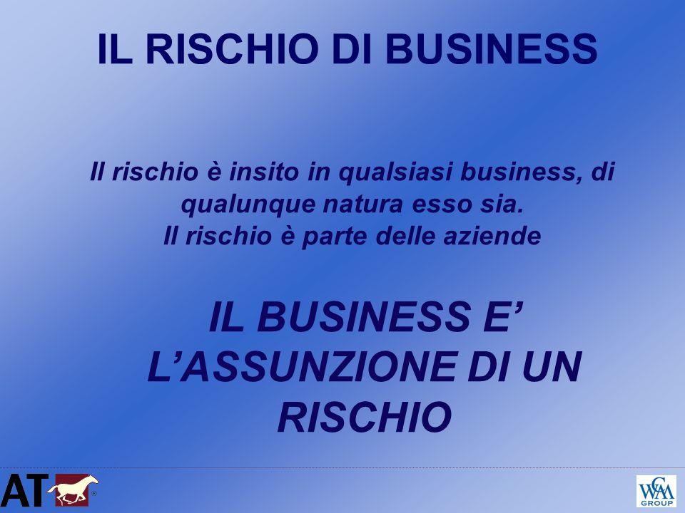 Il rischio è insito in qualsiasi business, di qualunque natura esso sia. Il rischio è parte delle aziende IL RISCHIO DI BUSINESS IL BUSINESS E LASSUNZ