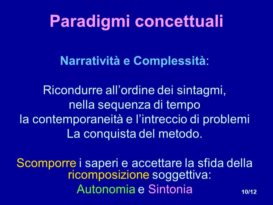 10/12 Paradigmi concettuali Narratività e Complessità: Ricondurre allordine dei sintagmi, nella sequenza di tempo la contemporaneità e lintreccio di problemi La conquista del metodo.