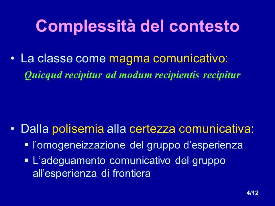 4/12 Complessità del contesto La classe come magma comunicativo: Quicqud recipitur ad modum recipientis recipitur Dalla polisemia alla certezza comunicativa: lomogeneizzazione del gruppo desperienza Ladeguamento comunicativo del gruppo allesperienza di frontiera