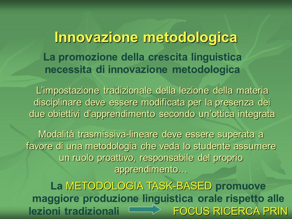 Innovazione metodologica La promozione della crescita linguistica necessita di innovazione metodologica Modalità trasmissiva-lineare deve essere super