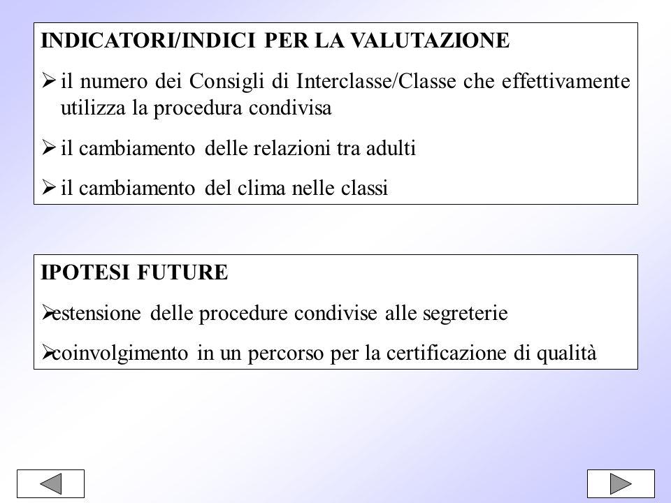 INDICATORI/INDICI PER LA VALUTAZIONE il numero dei Consigli di Interclasse/Classe che effettivamente utilizza la procedura condivisa il cambiamento de