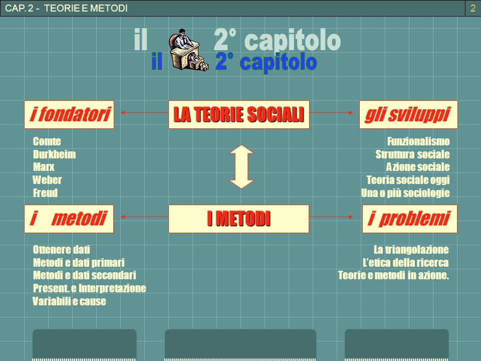 CAP. 2 - TEORIE E METODI LA TEORIE SOCIALI i fondatori gli sviluppi I METODI i metodi i problemi Comte Durkheim Marx Weber Freud Funzionalismo Struttu