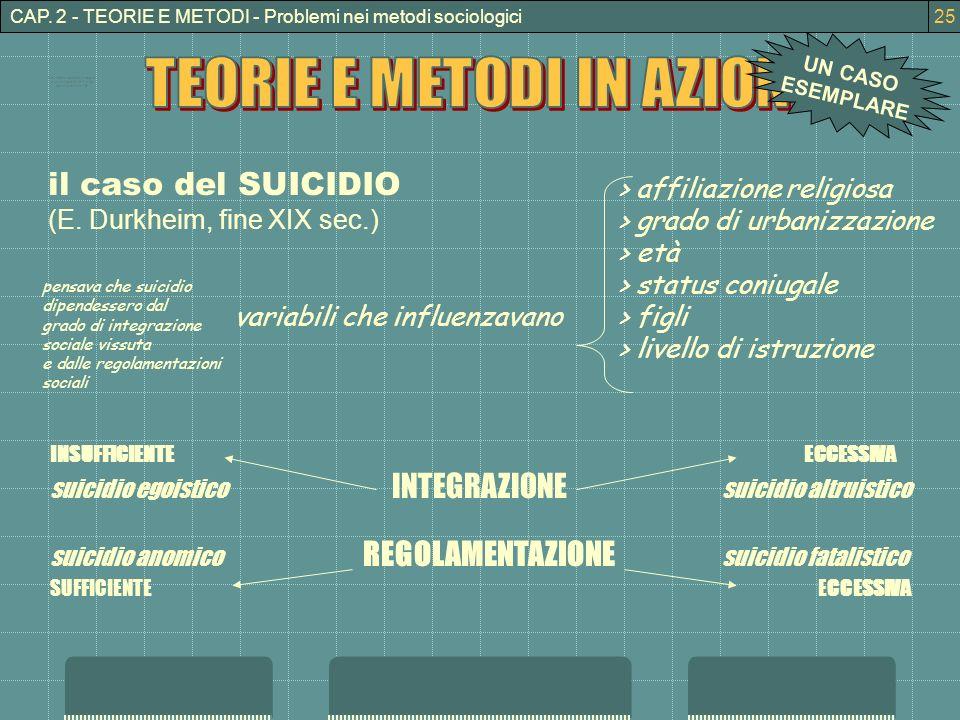 CAP. 2 - TEORIE E METODI - Problemi nei metodi sociologici il caso del SUICIDIO (E. Durkheim, fine XIX sec.) > affiliazione religiosa > grado di urban