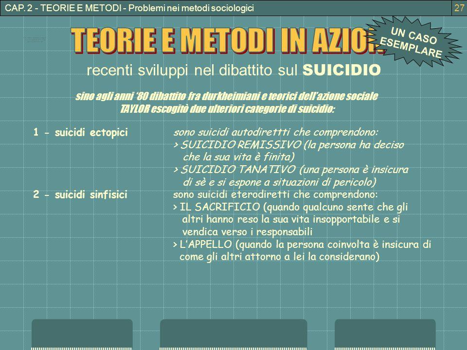 CAP. 2 - TEORIE E METODI - Problemi nei metodi sociologici recenti sviluppi nel dibattito sul SUICIDIO 1 - suicidi ectopicisono suicidi autodirettti c