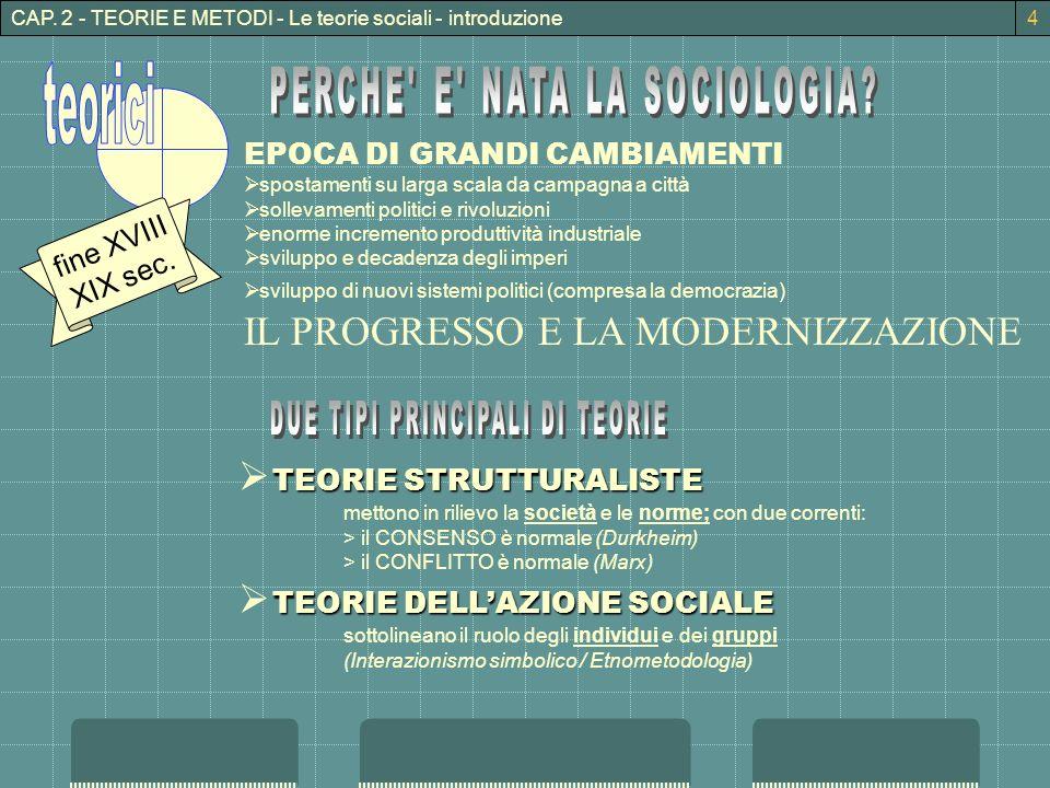 CAP.2 - TEORIE E METODI - I metodi sociologici TIPO DI DATIMETODOPROSP.