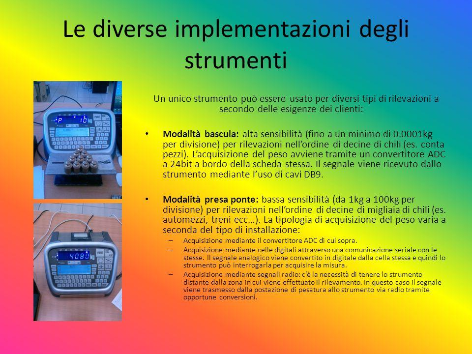 Le diverse implementazioni degli strumenti Un unico strumento può essere usato per diversi tipi di rilevazioni a secondo delle esigenze dei clienti: M