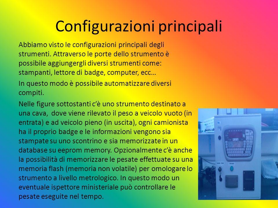 Configurazioni principali Abbiamo visto le configurazioni principali degli strumenti. Attraverso le porte dello strumento è possibile aggiungergli div