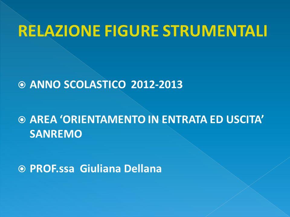 ANNO SCOLASTICO 2012-2013 AREA ORIENTAMENTO IN ENTRATA ED USCITA SANREMO PROF.ssa Giuliana Dellana