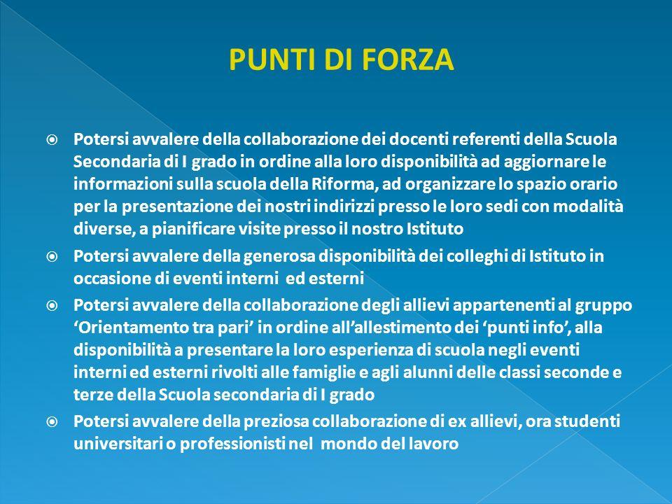 ATTIVITA SVOLTE a. s. 2012-2013 Partecipazione ad attività esterne organizzate sul territorio - Salone dellOrientamento a Sanremo (15-16 gennaio 2013)