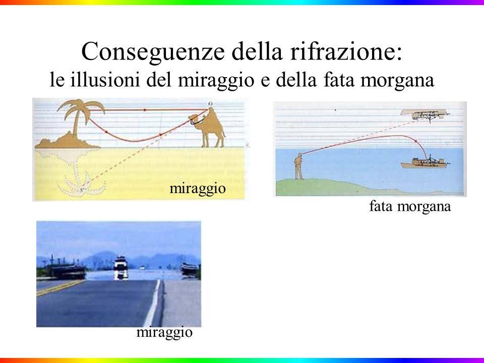 Conseguenze della rifrazione: le illusioni del miraggio e della fata morgana miraggio fata morgana