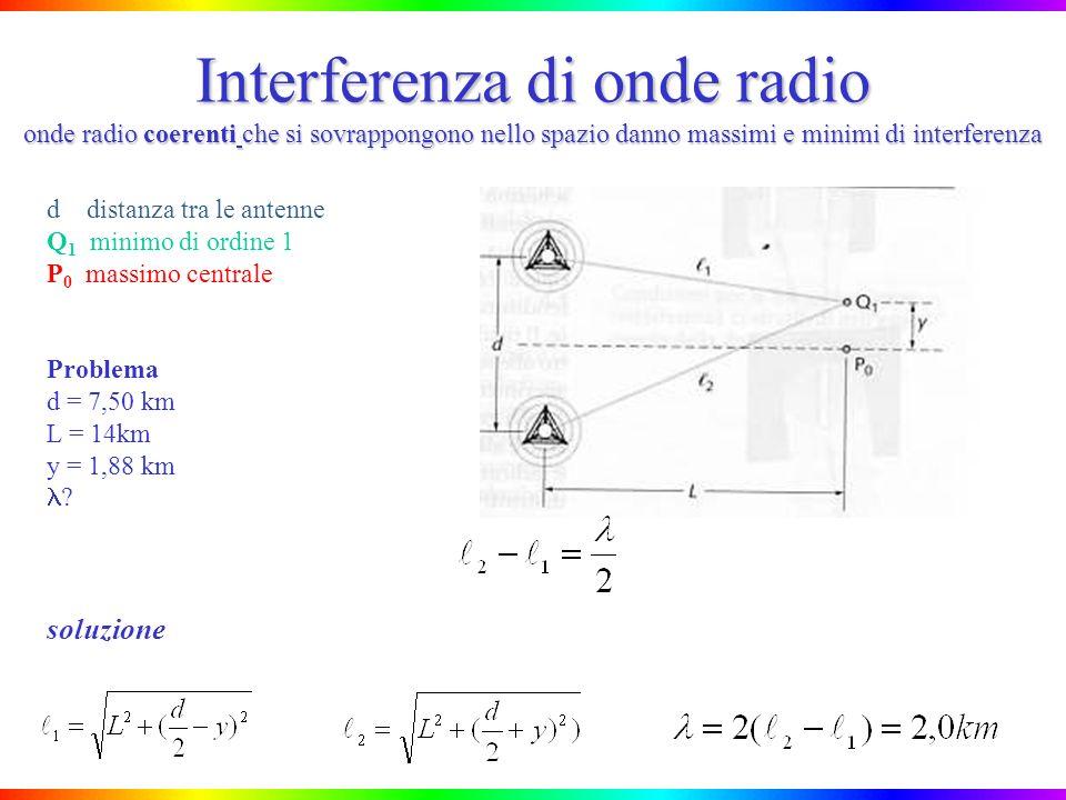 d distanza tra le antenne Q 1 minimo di ordine 1 P 0 massimo centrale Problema d = 7,50 km L = 14km y = 1,88 km .