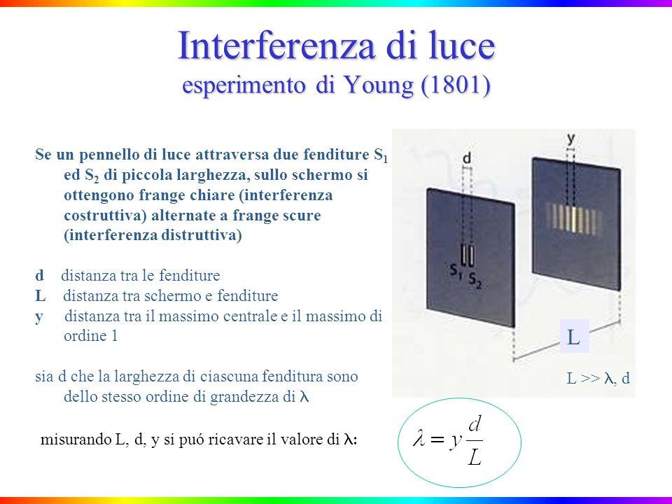 Interferenza di luce esperimento di Young (1801) Se un pennello di luce attraversa due fenditure S 1 ed S 2 di piccola larghezza, sullo schermo si ottengono frange chiare (interferenza costruttiva) alternate a frange scure (interferenza distruttiva) d distanza tra le fenditure L distanza tra schermo e fenditure y distanza tra il massimo centrale e il massimo di ordine 1 sia d che la larghezza di ciascuna fenditura sono dello stesso ordine di grandezza di L L >>, d misurando L, d, y si puó ricavare il valore di