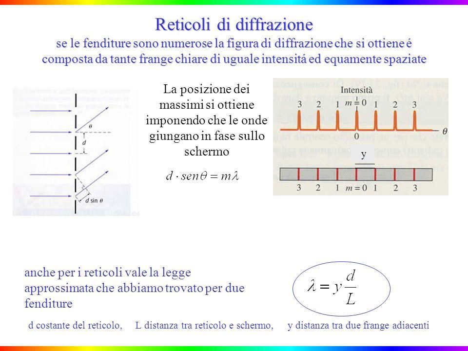 Reticoli di diffrazione se le fenditure sono numerose la figura di diffrazione che si ottiene é composta da tante frange chiare di uguale intensitá ed equamente spaziate La posizione dei massimi si ottiene imponendo che le onde giungano in fase sullo schermo anche per i reticoli vale la legge approssimata che abbiamo trovato per due fenditure d costante del reticolo, L distanza tra reticolo e schermo, y distanza tra due frange adiacenti y