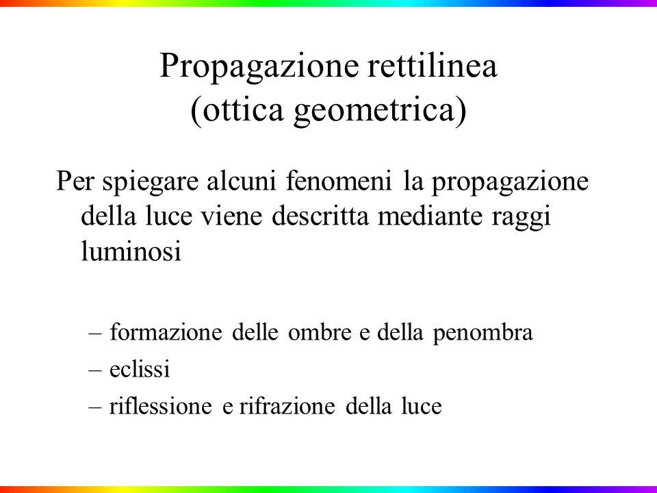 Propagazione rettilinea (ottica geometrica) Per spiegare alcuni fenomeni la propagazione della luce viene descritta mediante raggi luminosi –formazione delle ombre e della penombra –eclissi –riflessione e rifrazione della luce