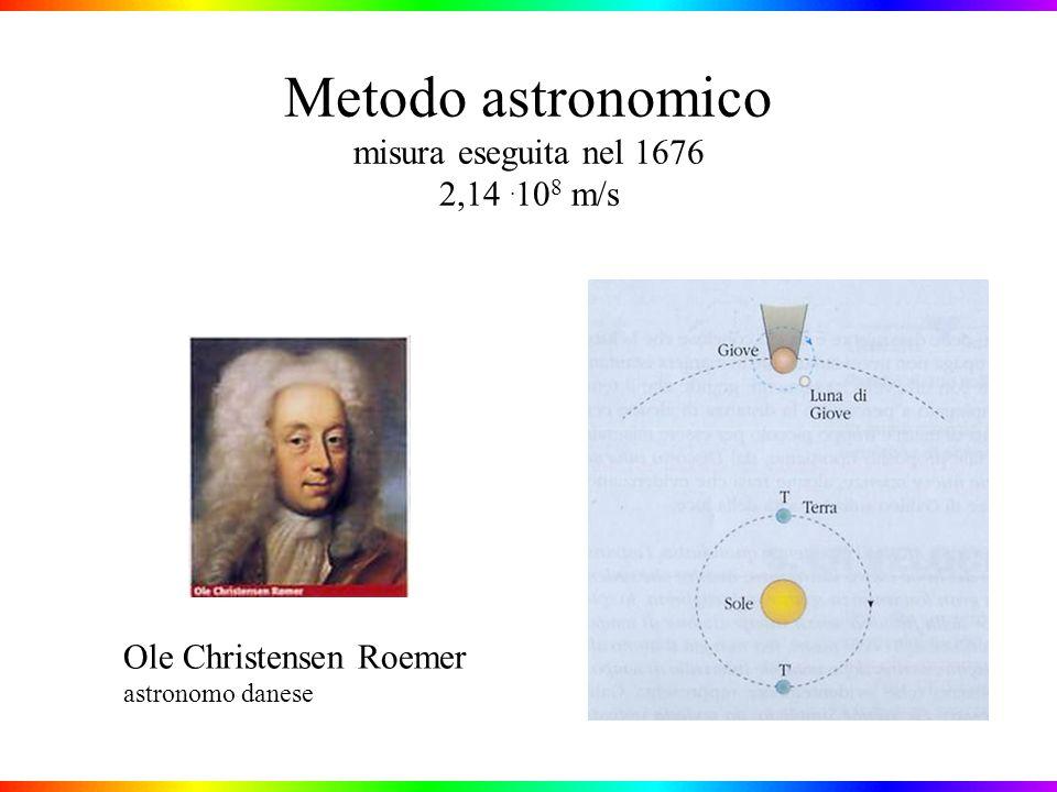 Metodo astronomico misura eseguita nel 1676 2,14. 10 8 m/s Ole Christensen Roemer astronomo danese