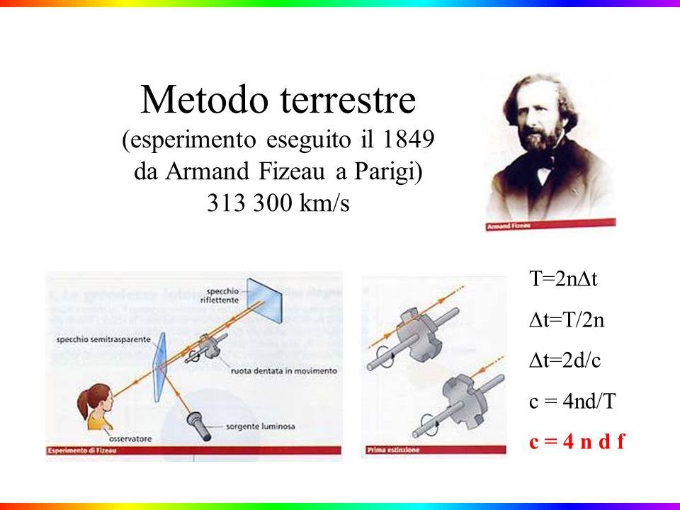 Metodo terrestre (esperimento eseguito il 1849 da Armand Fizeau a Parigi) 313 300 km/s T=2n t t=T/2n t=2d/c c = 4nd/T c = 4 n d f