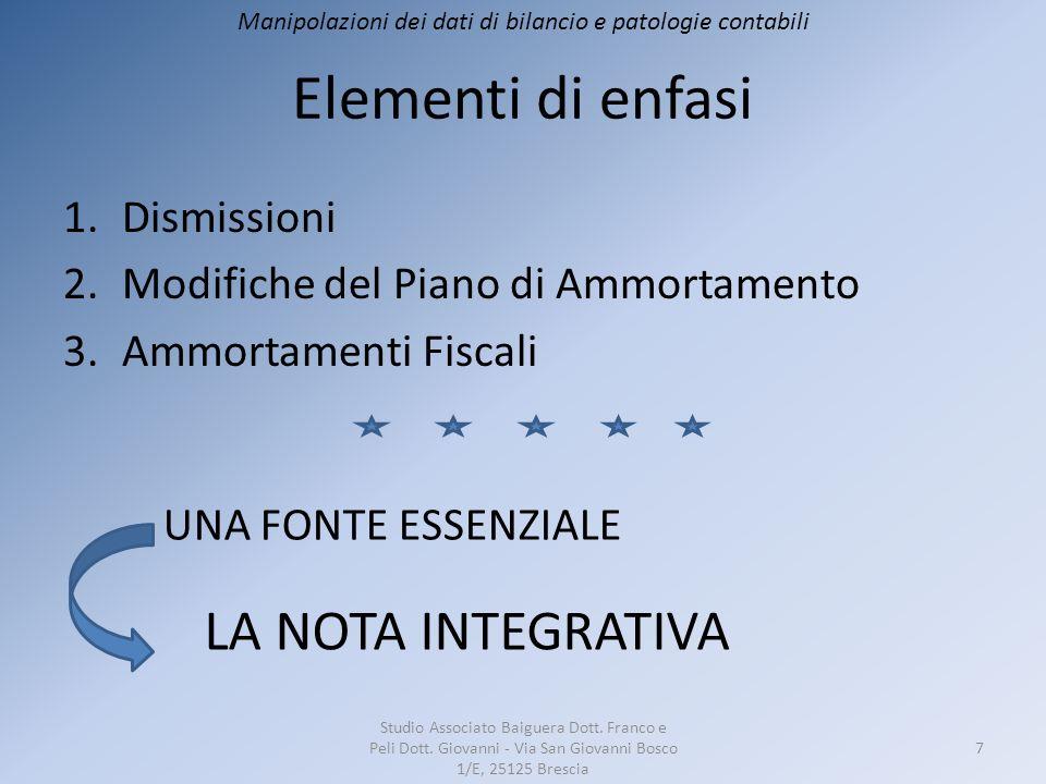 Riferimenti Normativi 8 Studio Associato Baiguera Dott.