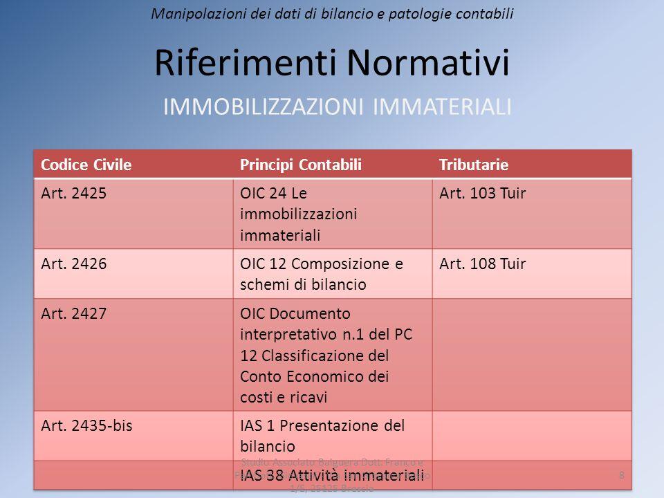 IMMOBILIZZAZIONI MATERIALI 9 Studio Associato Baiguera Dott.