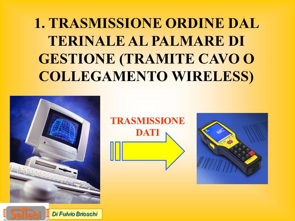TRASMISSIONE DATI 1.