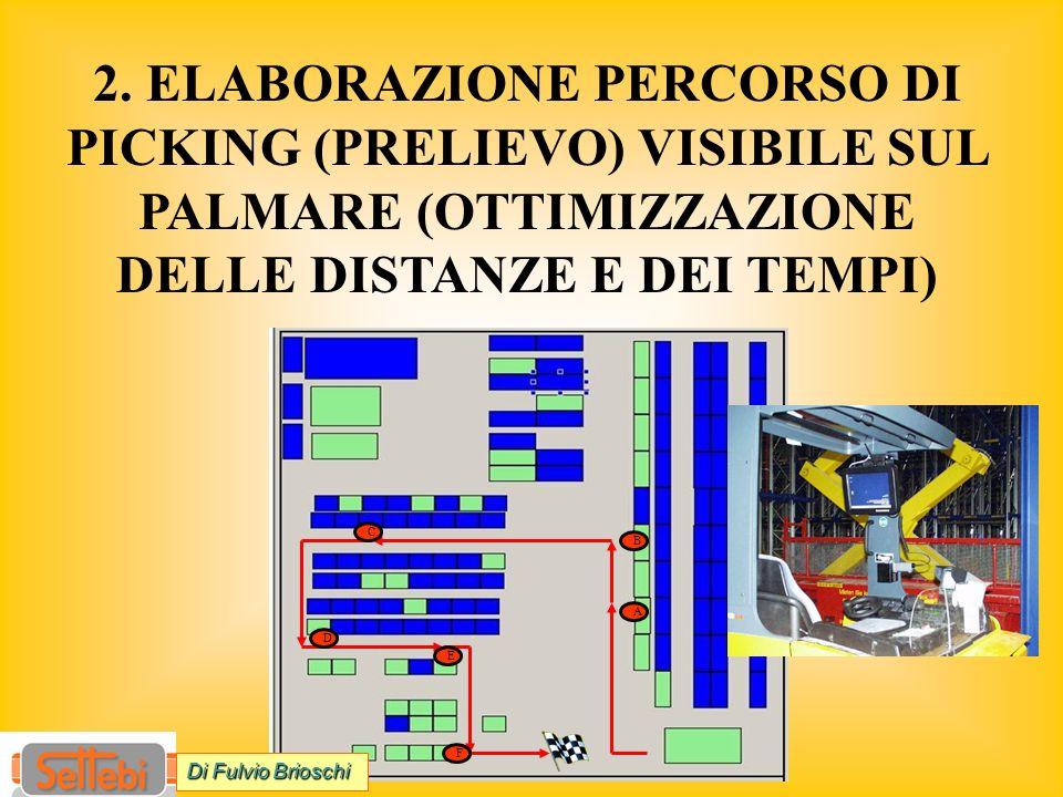 2. ELABORAZIONE PERCORSO DI PICKING (PRELIEVO) VISIBILE SUL PALMARE (OTTIMIZZAZIONE DELLE DISTANZE E DEI TEMPI) C D E B A F Di Fulvio Brioschi