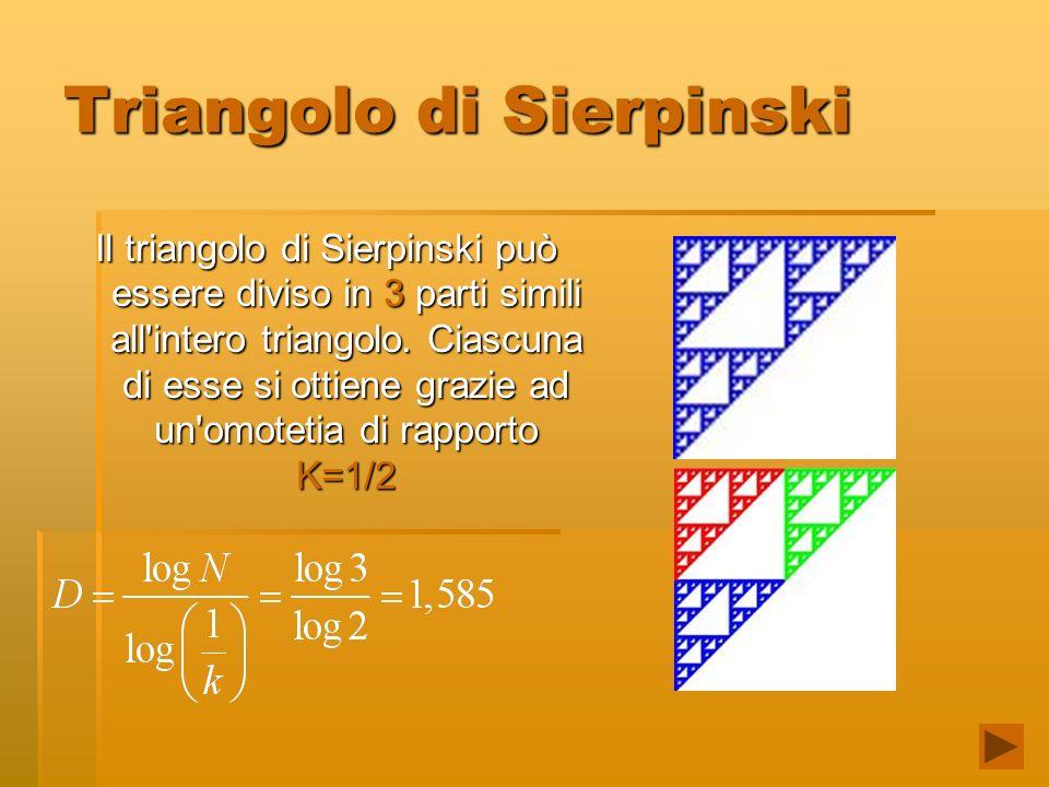 Triangolo di Sierpinski Il triangolo di Sierpinski può essere diviso in 3 parti simili all'intero triangolo. Ciascuna di esse si ottiene grazie ad un'