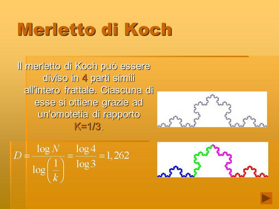 Merletto di Koch Il merletto di Koch può essere diviso in 4 parti simili all'intero frattale. Ciascuna di esse si ottiene grazie ad un'omotetia di rap