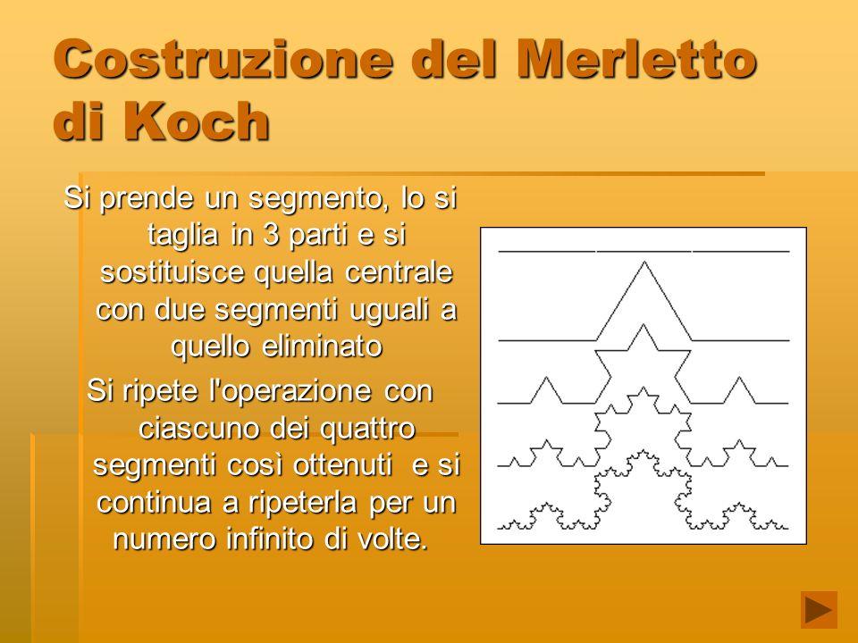 Costruzione del Merletto di Koch Si prende un segmento, lo si taglia in 3 parti e si sostituisce quella centrale con due segmenti uguali a quello eliminato Si ripete l operazione con ciascuno dei quattro segmenti così ottenuti e si continua a ripeterla per un numero infinito di volte.
