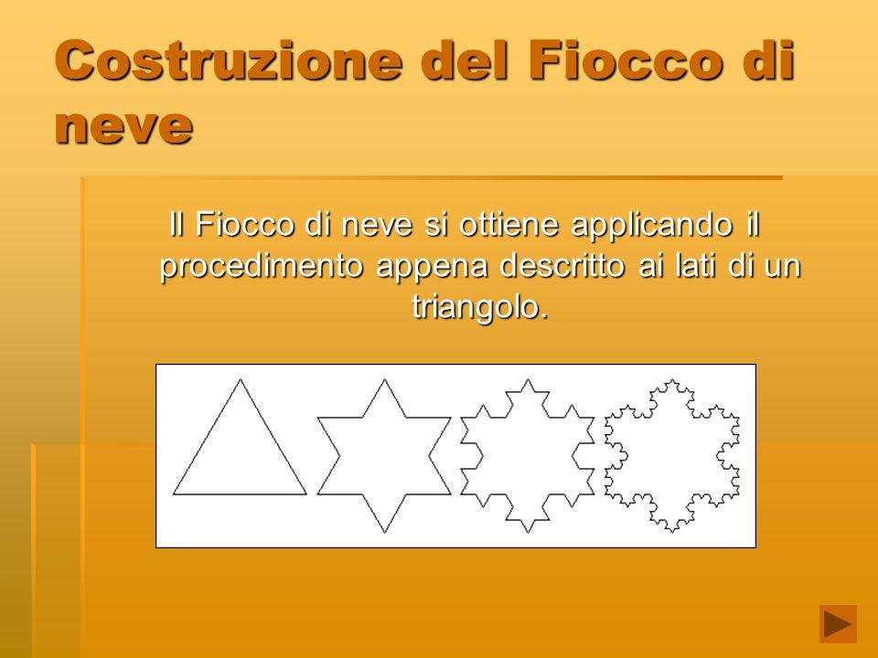 Costruzione del Fiocco di neve Il Fiocco di neve si ottiene applicando il procedimento appena descritto ai lati di un triangolo.