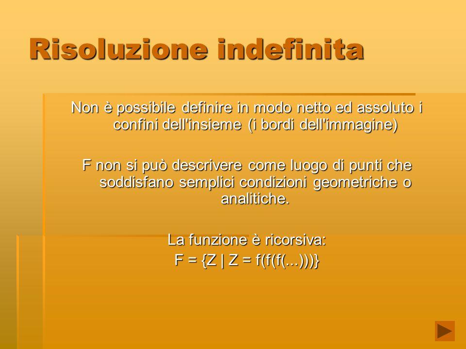 Risoluzione indefinita Non è possibile definire in modo netto ed assoluto i confini dell insieme (i bordi dell immagine) F non si può descrivere come luogo di punti che soddisfano semplici condizioni geometriche o analitiche.