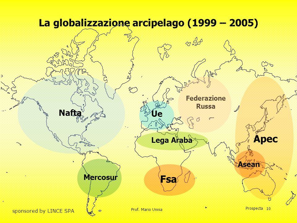 Prof. Mario Unnia Prospecta sponsored by LINCE SPA 10 La globalizzazione arcipelago (1999 – 2005) Nafta Federazione Russa Ue Apec Fsa Mercosur Lega Ar