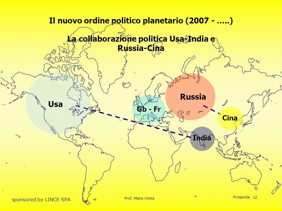 Prof. Mario Unnia Prospecta sponsored by LINCE SPA 12 Il nuovo ordine politico planetario (2007 - …..) La collaborazione politica Usa-India e Russia-C