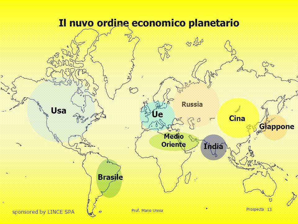 Prof. Mario Unnia Prospecta sponsored by LINCE SPA 13 Il nuvo ordine economico planetario Russia Ue Giappone Cina India Brasile Medio Oriente Usa
