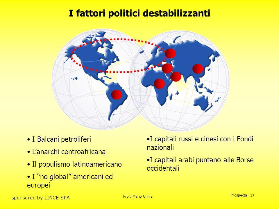 Prof. Mario Unnia Prospecta sponsored by LINCE SPA 17 I fattori politici destabilizzanti I Balcani petroliferi Lanarchi centroafricana Il populismo la