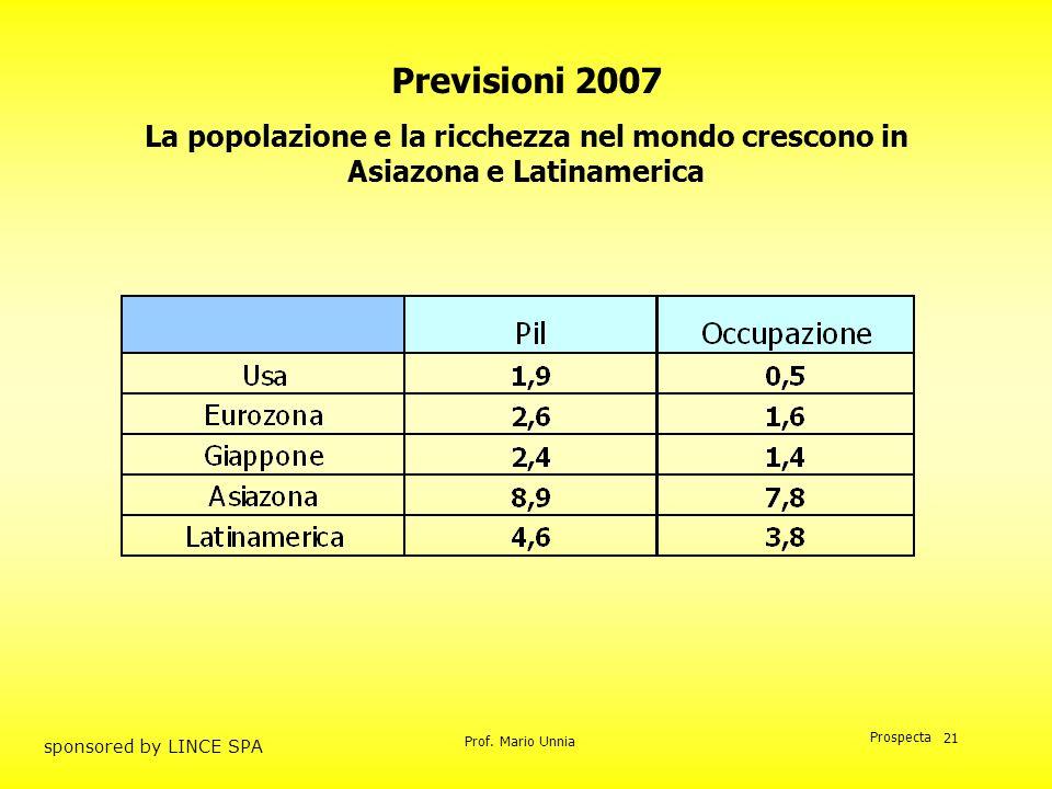 Prof. Mario Unnia Prospecta sponsored by LINCE SPA 21 Previsioni 2007 La popolazione e la ricchezza nel mondo crescono in Asiazona e Latinamerica