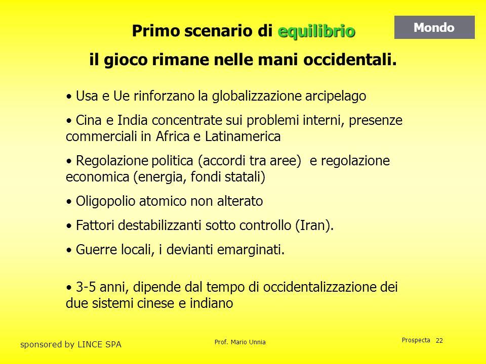 Prof. Mario Unnia Prospecta sponsored by LINCE SPA 22 equilibrio Primo scenario di equilibrio il gioco rimane nelle mani occidentali. Usa e Ue rinforz