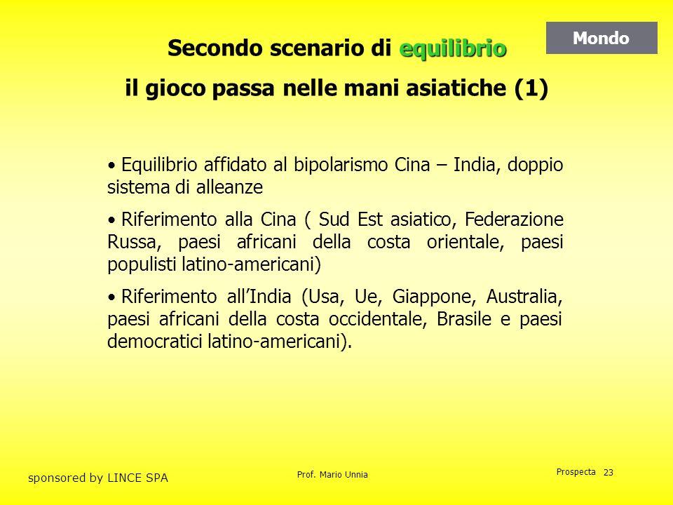 Prof. Mario Unnia Prospecta sponsored by LINCE SPA 23 equilibrio Secondo scenario di equilibrio il gioco passa nelle mani asiatiche (1) Equilibrio aff