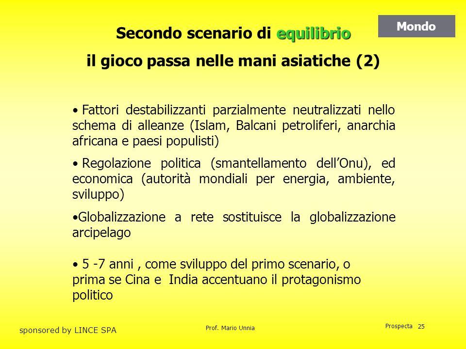 Prof. Mario Unnia Prospecta sponsored by LINCE SPA 25 equilibrio Secondo scenario di equilibrio il gioco passa nelle mani asiatiche (2) Fattori destab