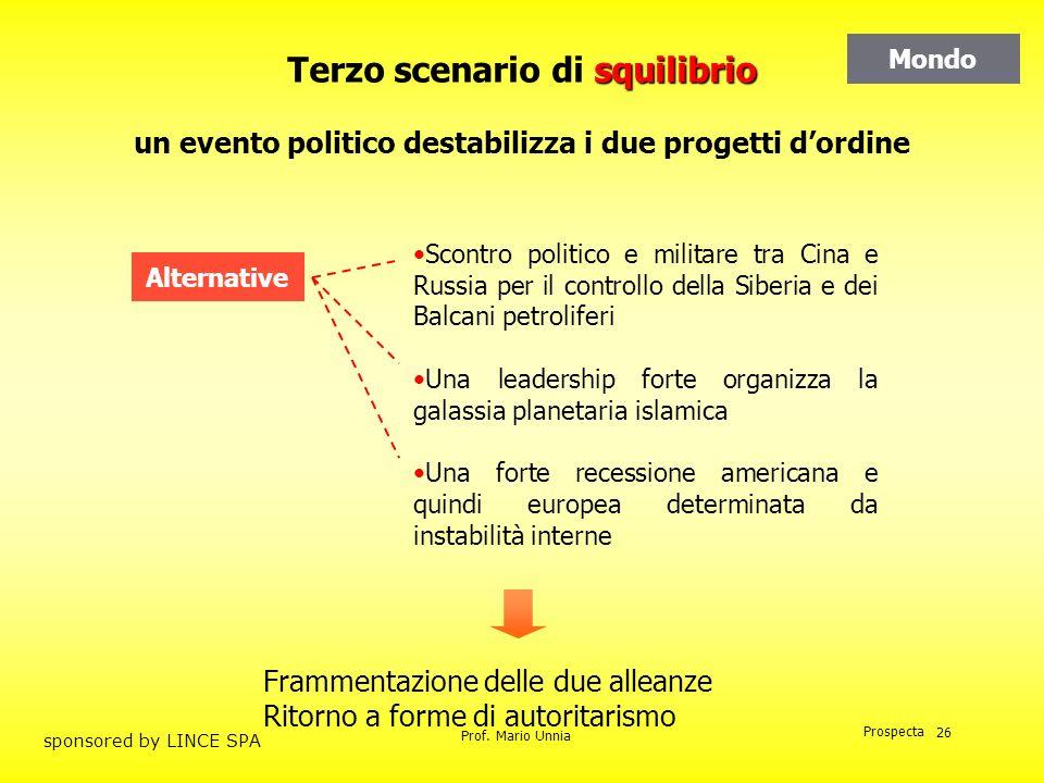 Prof. Mario Unnia Prospecta sponsored by LINCE SPA 26 squilibrio Terzo scenario di squilibrio un evento politico destabilizza i due progetti dordine A