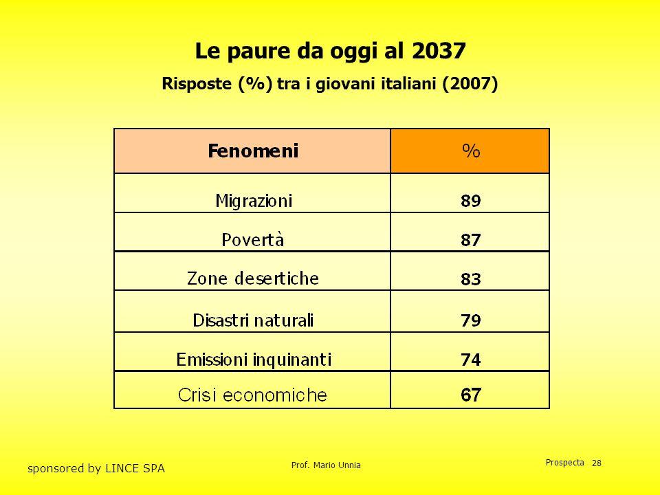 Prof. Mario Unnia Prospecta sponsored by LINCE SPA 28 Le paure da oggi al 2037 Risposte (%) tra i giovani italiani (2007)