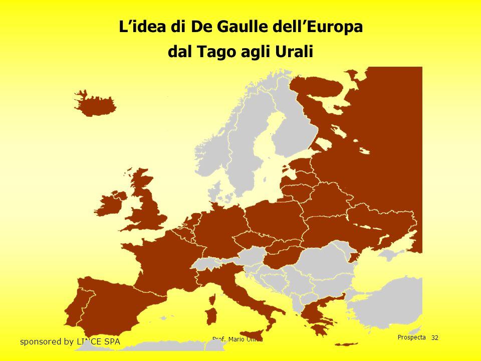 Prof. Mario Unnia Prospecta sponsored by LINCE SPA 32 Lidea di De Gaulle dellEuropa dal Tago agli Urali