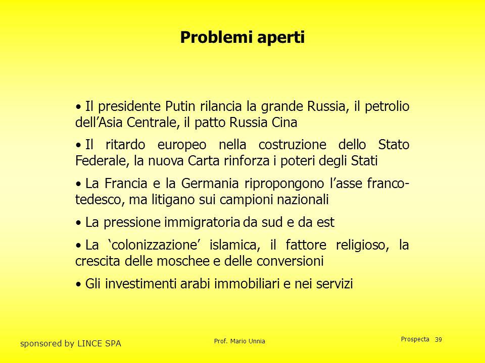 Prof. Mario Unnia Prospecta sponsored by LINCE SPA 39 Problemi aperti Il presidente Putin rilancia la grande Russia, il petrolio dellAsia Centrale, il